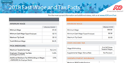 2018 Fast Wage & Tax Facts