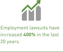 Employment lawsuits have increased 400% in the last 20 years.