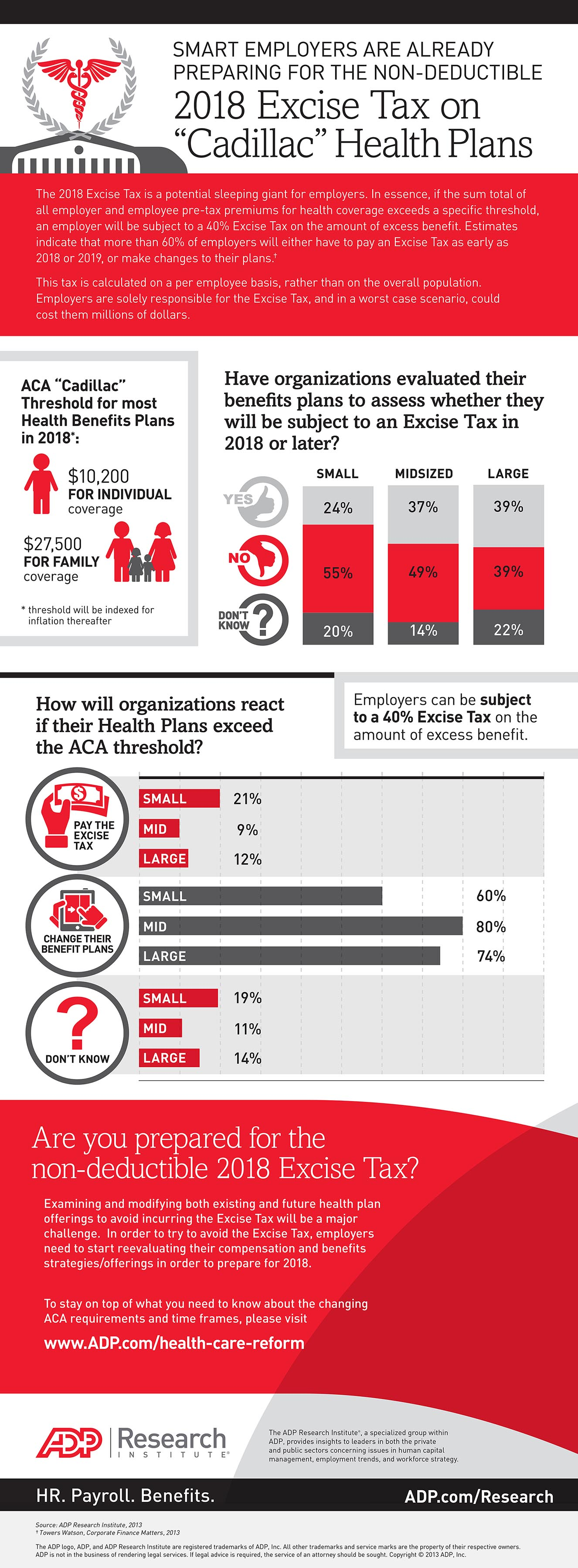 Infographic Smart Employers Are Already Preparing For The Non