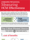 Measuring HCM Effectiveness infographic