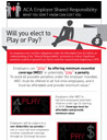 Pay or Play infographic