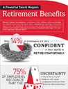Retirement Benefits infographic
