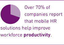 Over 70% of companies report that mobile HR solutions help improve workforce productivity.