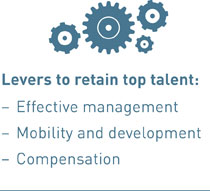 Levers to retain top talent: Effective management - Mobility and development - Compensation