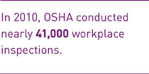 In 2010, OSHA conducted nearly 41,000 workplace inspections.
