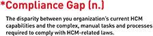 Compliance Gap