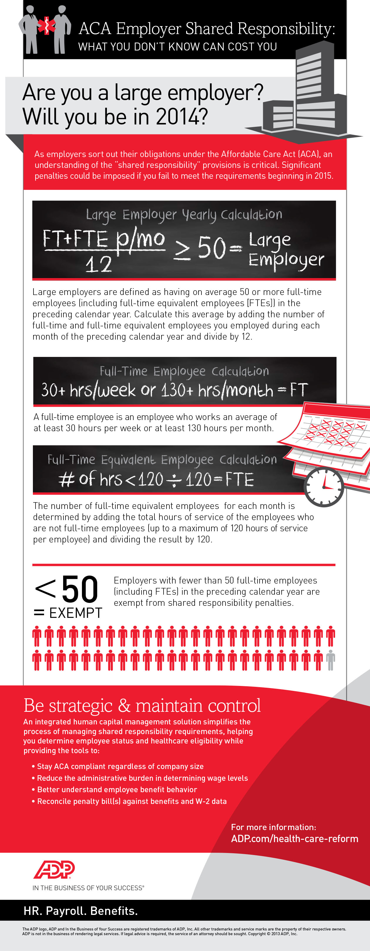 Health Care Reform Shared Responsibility infographic