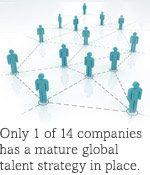 Only 1 of 14 companies has a mature global talent strategy in place