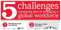 Infographic: Top 5 Challenges of Managing a Global Workforce