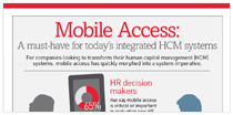Mobile HR Infographics