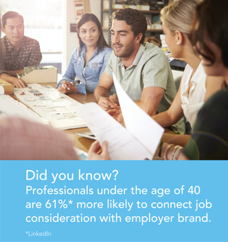 Did you know? Professionals under the age of 40 are 61%* more likely to connect job consideration with employer brand