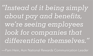 """Instead of it being simply about pay and benefits, we're seeing employees look for companies that differentiate themselves."" —Pam Hein, Aon National Rewards Communication Leader"