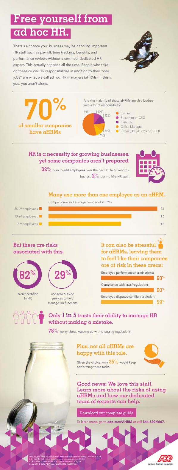 Infographic - Free yourself from ad hoc HR