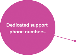 Dedicated support phone numbers