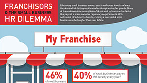 ADP Franchisor Dilemmas