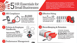 Five ADP Human Resource Essentials