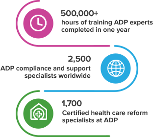 Compliance made easy with HR experts - ADP