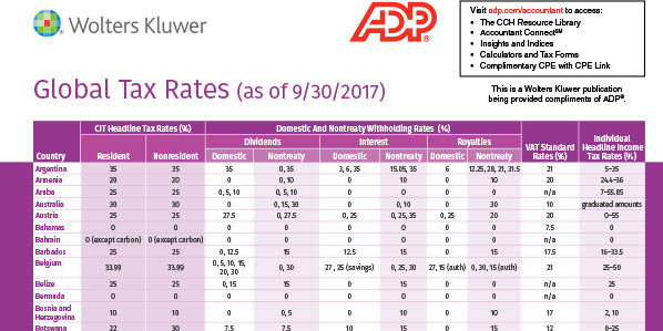 State federal tax guides for accountants adp 2018 global tax rates key facts figures fandeluxe Images