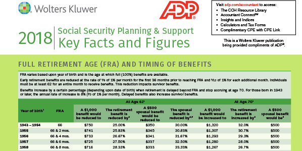 State federal tax guides for accountants adp 2018 social security planning key facts figures fandeluxe Images