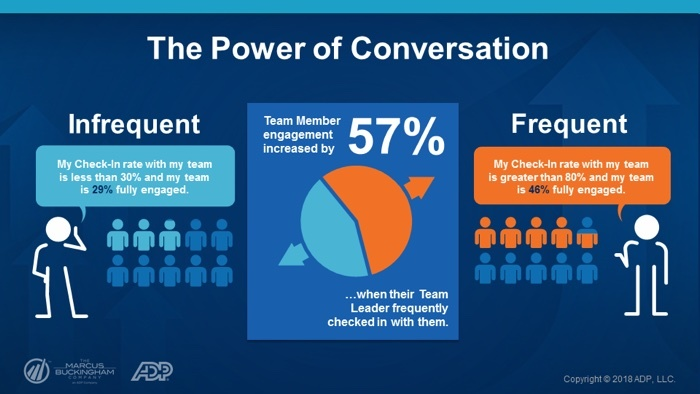 Power of Conversation graphic