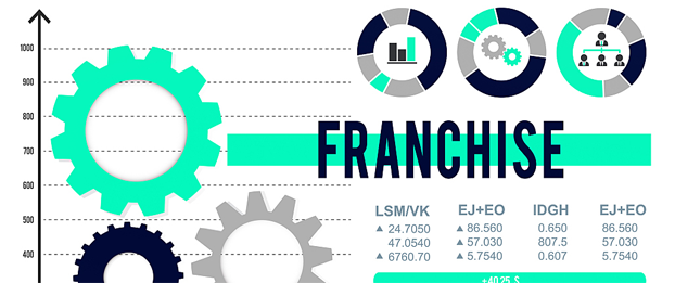 Featured Image for Franchise Hiring: Auto Dealers and Restaurants Lead Growth