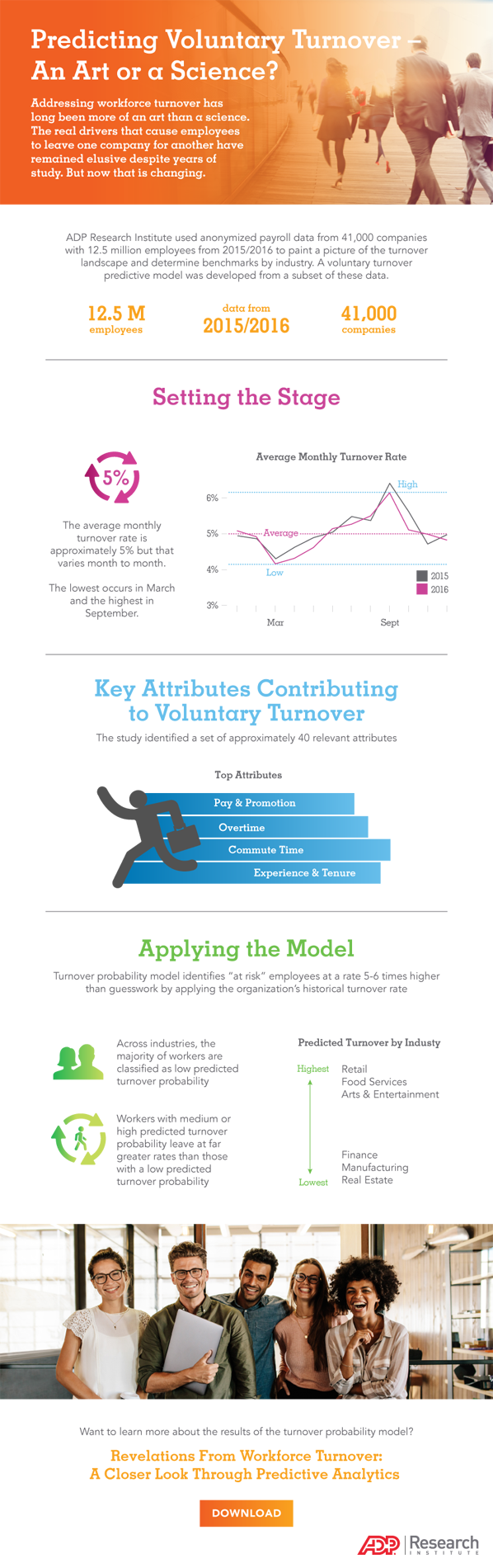 Infographic:  Predicting Voluntary Turnover - An Art or a Science?