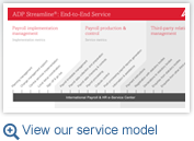 ADP Streamline: End-to-End Service