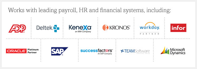 ADP SmartCompliance works with leading payroll, HR and financial systems