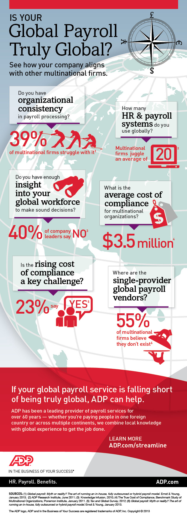 Infographic: Is Your Global Payroll Truly Global?